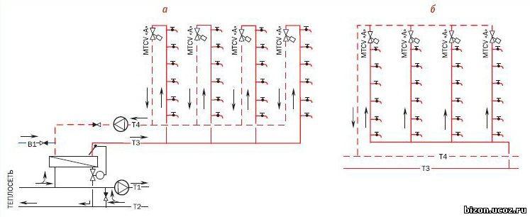 Схемы системы горячего